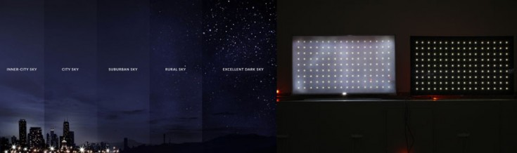 Light Pollution and LCD / OLED Comparison
