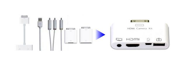 iPhone, iPad HDMI, USB And Mini USB Adapter