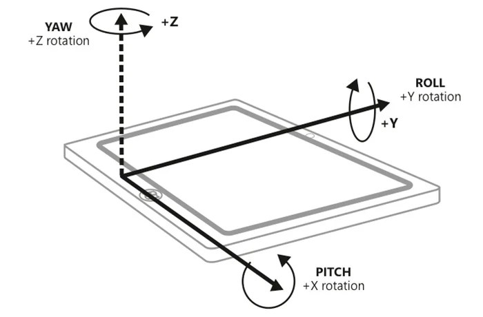 Researchers Hack Smartphone Gyroscope To Become A