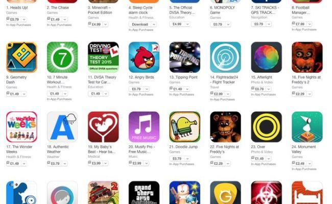 European Apple App Store Prices Increased