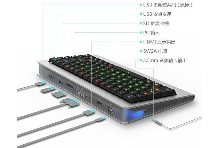 OneBoard Pro Android PC And Keyboard All In One
