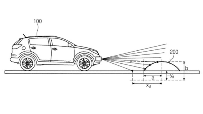 Hyundai Speed Bump Detection System Warns if you are Going