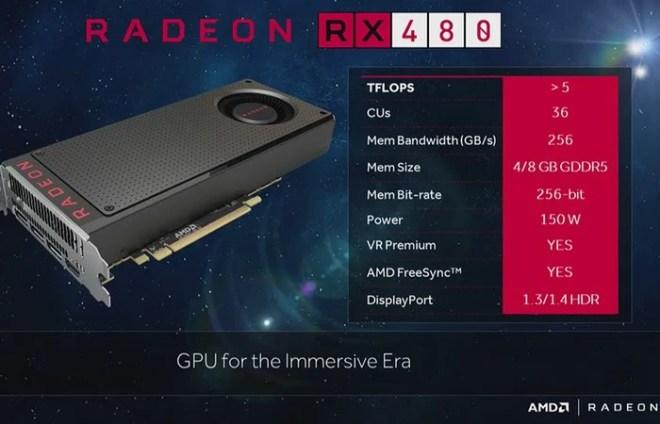 Radeon RX 480