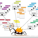 Google XML Sitemaps Generator for WordPress Blog