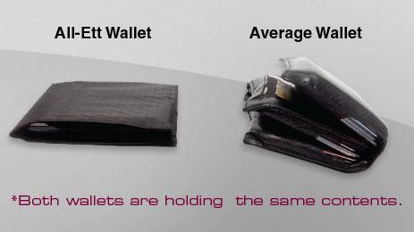 Wallet Comparison