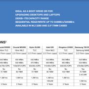 WDBlue-250GB-SSD-Review