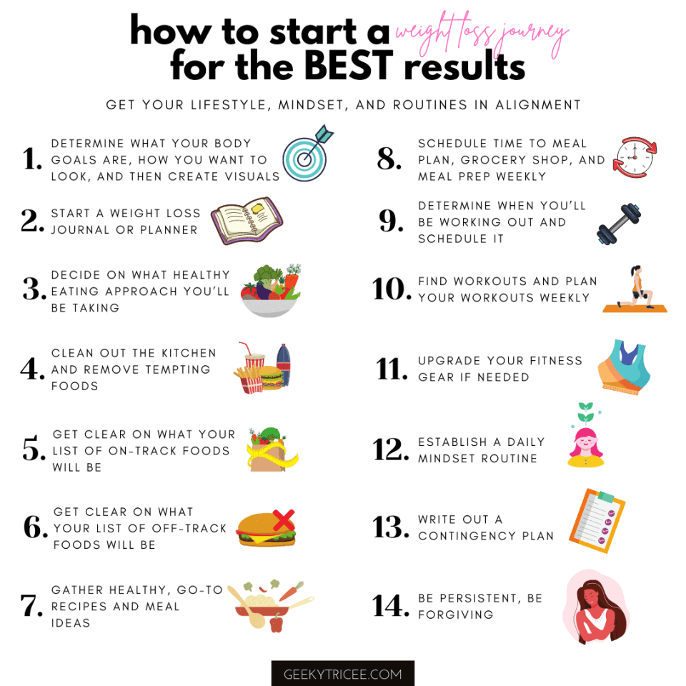 14 steps to starting a weight loss journey for THE BEST results