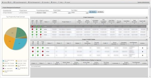 Vision Analytics And Reporting