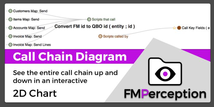 FileMaker Script