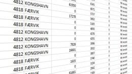 GJENNOMSNITTSGEITA: Skattelistene forteller at tromøyfolk deltok til fellesskapet med 4,5 milliarder kroner i skatt i 2018. Illustrasjonsfoto