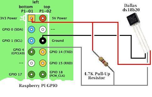 Furnace Wiring Diagram For Ge Gejanssen Com Raspberrypi