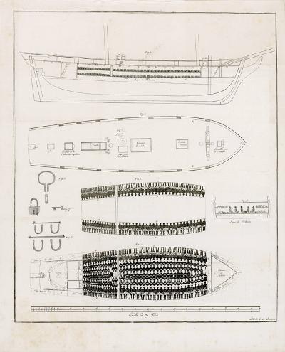 Planta de navio negreiro. Cativos tinham pouquíssimo espaço entre si. A imagem é uma reprodução da John Carter Brown Library da Brown University (EUA).