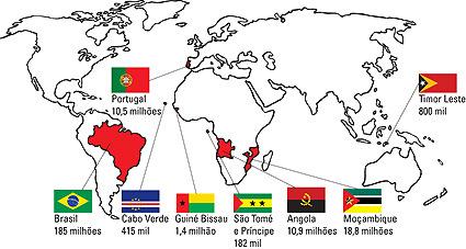 Palavras De Origem Africana No Vocabulário Brasileiro Geledés