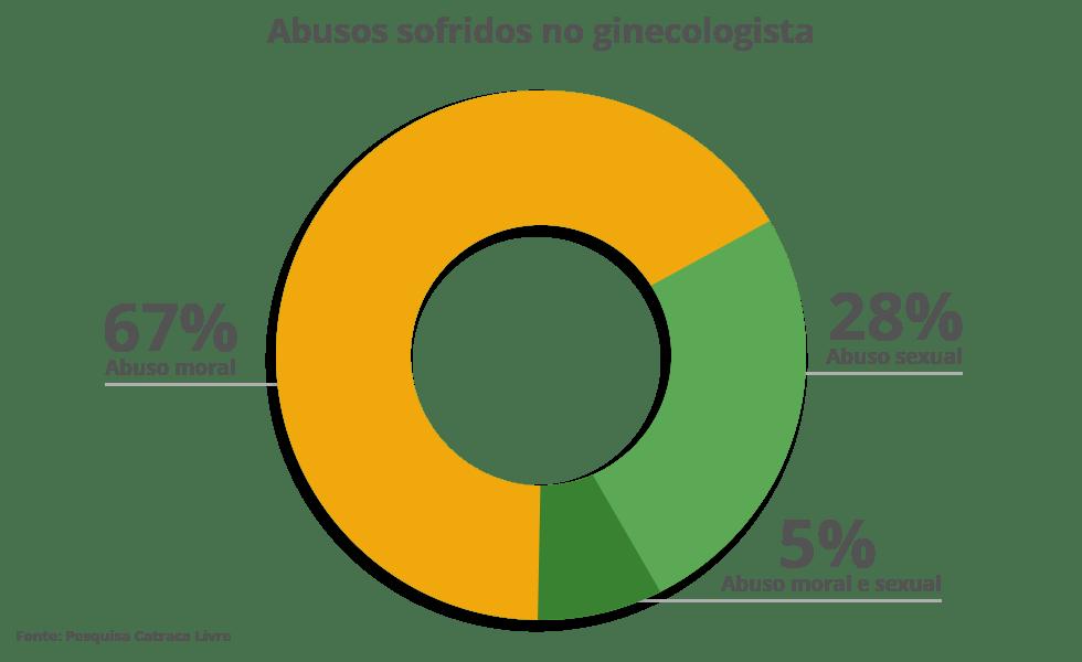grafico-abuso-moral-sexual-3