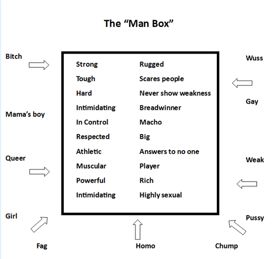 man-box
