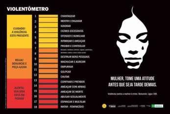Brasília: Ação da Secretaria de Saúde conscientiza sobre violência contra mulheres