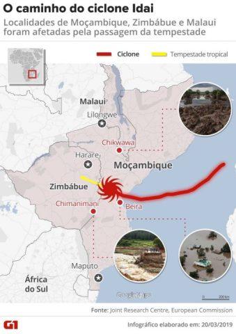 Imagem que mostra o caminho percorrido pelo ciclone Idai