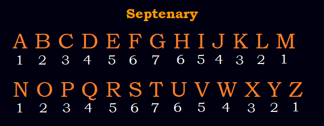 Image result for septenary cipher