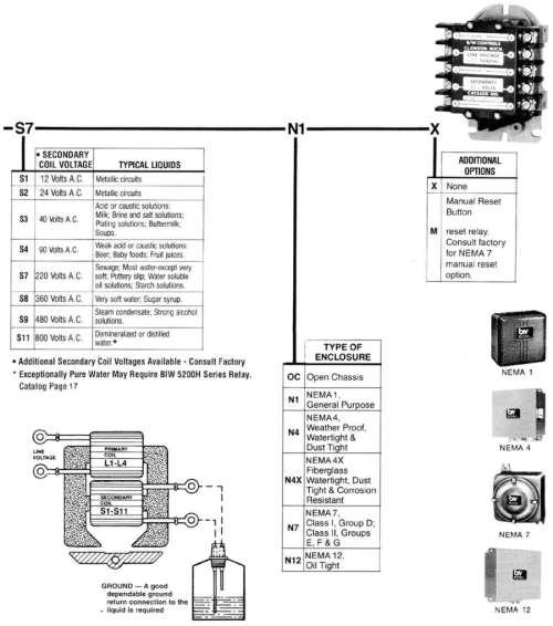 Warrick Control Wiring Diagram - harris wiring diagram wiring ... on