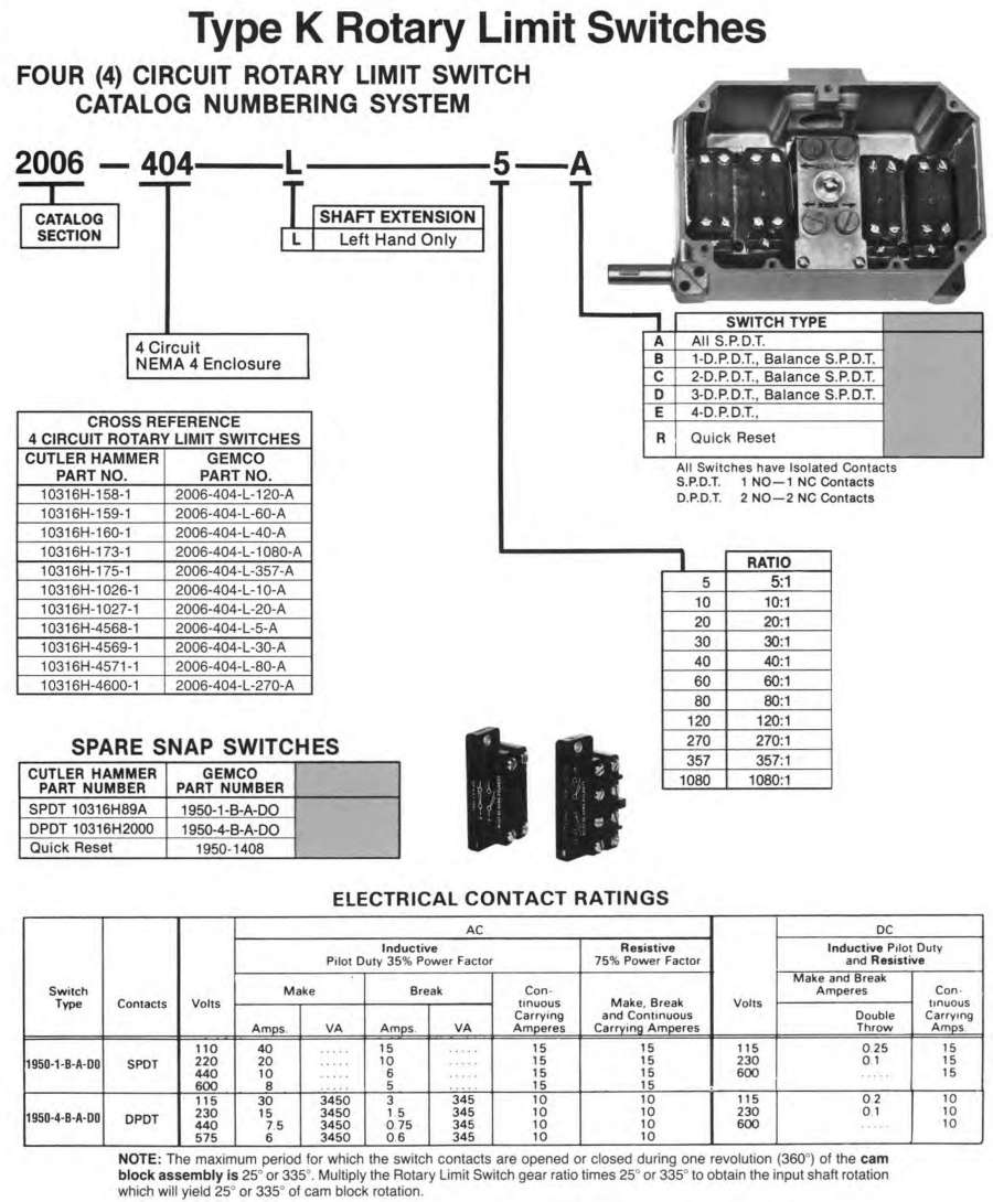 [WRG-4232] Oliver 1850 Wiring Diagram Free Download Schematic