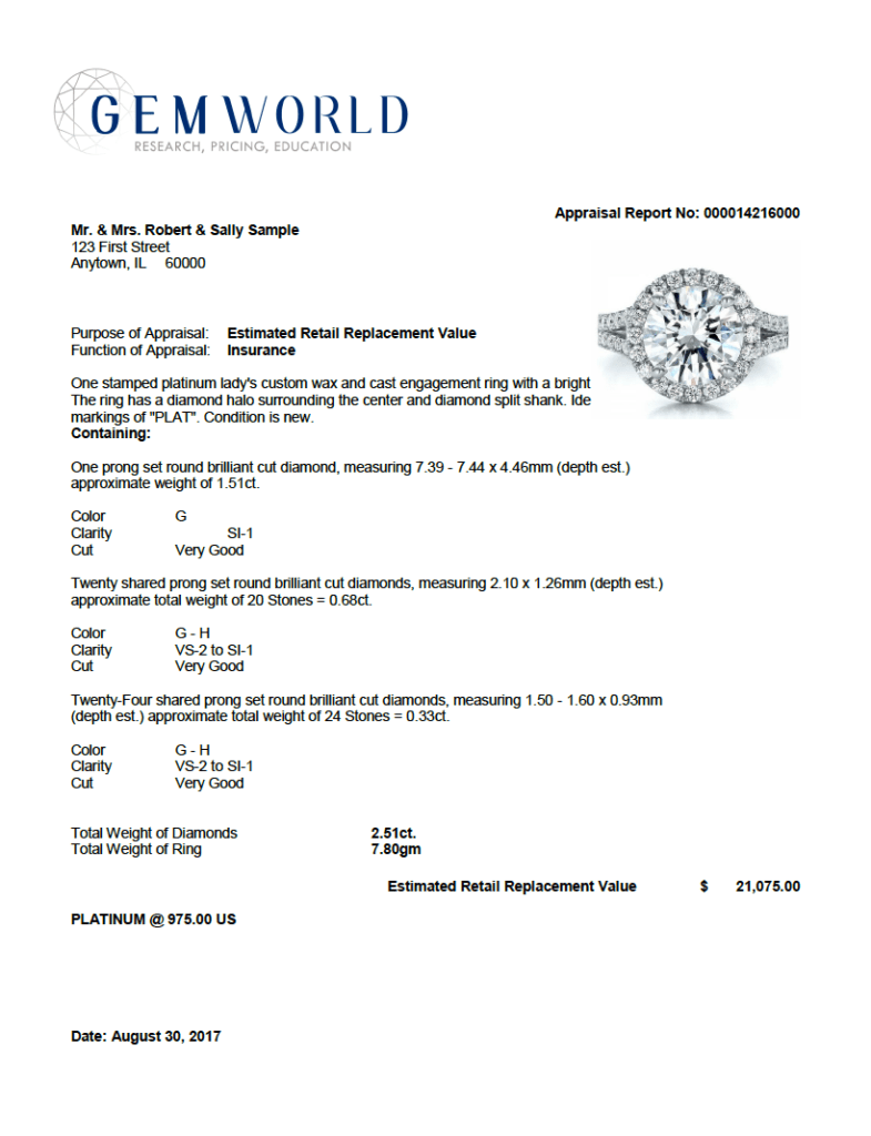Professional Documentation Gemworld International