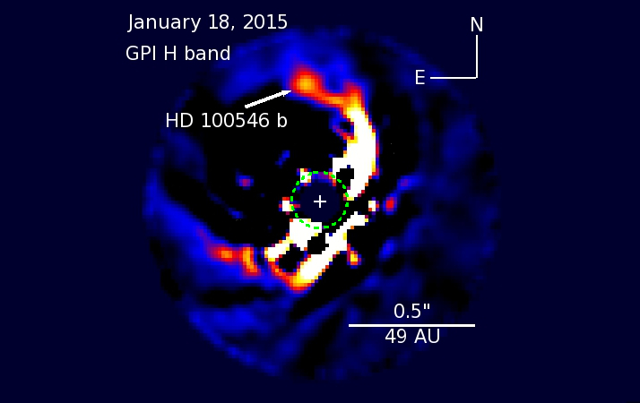 Figure 1. Image of HD 100546 obtained with the Gemini Planet Imager at near-infrared wavelengths (1.6 microns). The cross shows the position of the star, the green hatched lines show the region interior to which GPI's coronagraph blocks our view of the system. HD 100546 b appears as a bright point source sitting on a finger of disk emission.