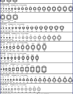 Diamond size chart also carat on scale gemone diamonds rh gemonediamond