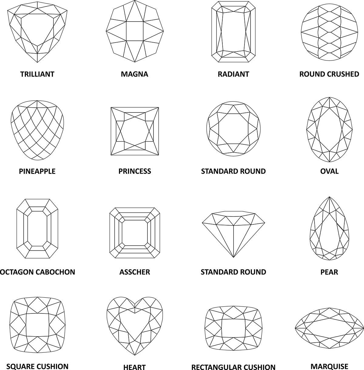 A Guide to Gem Cutting Styles Through the Years
