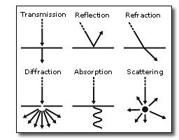 Gemstone Phenomena: Remarkable Optical Illusions of