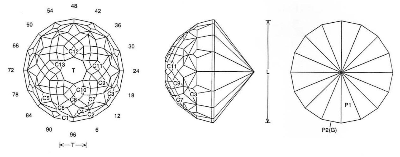 diagrams for faceting vol 2