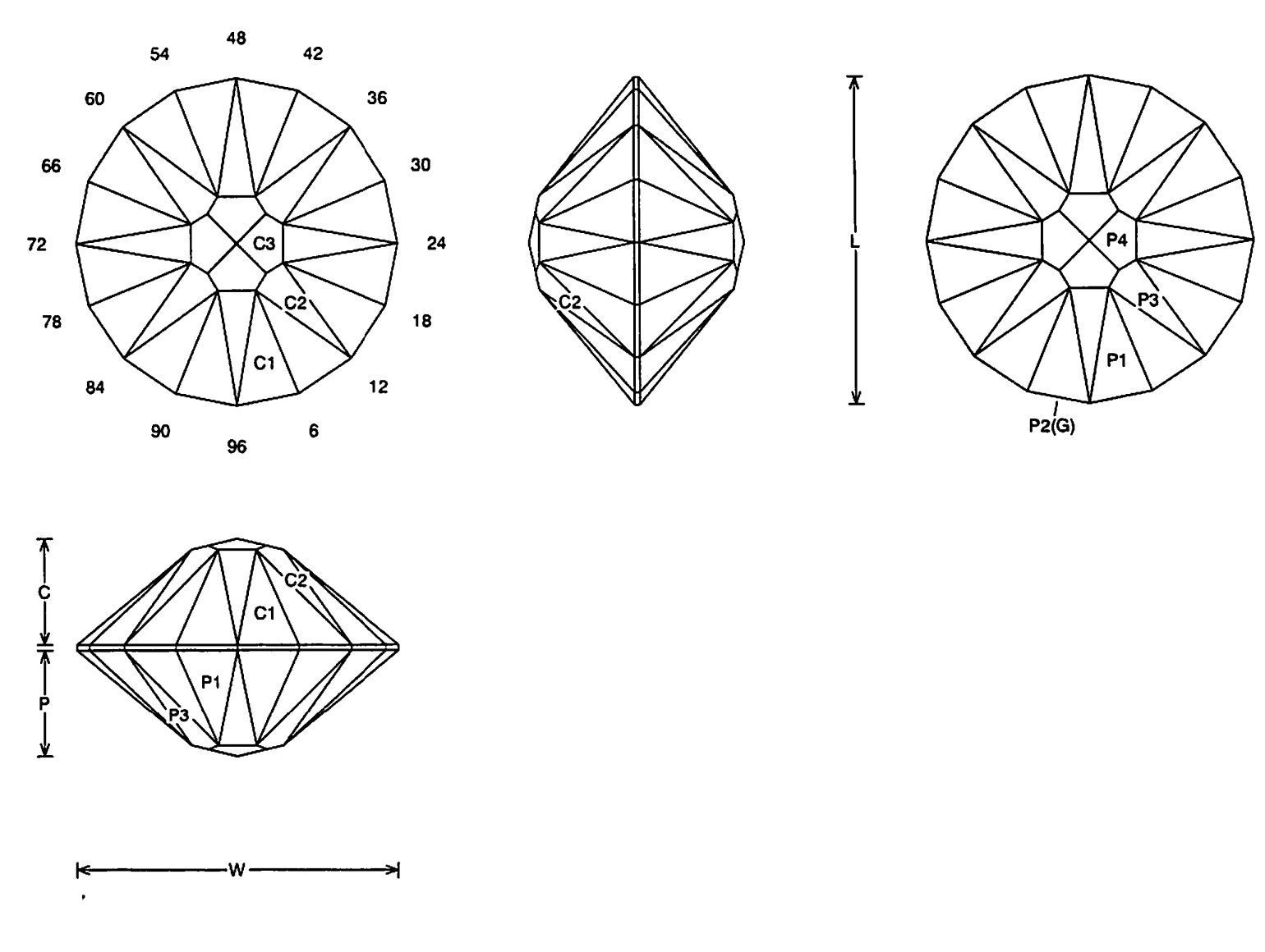 Faceting Design Diagram Nimble Pin
