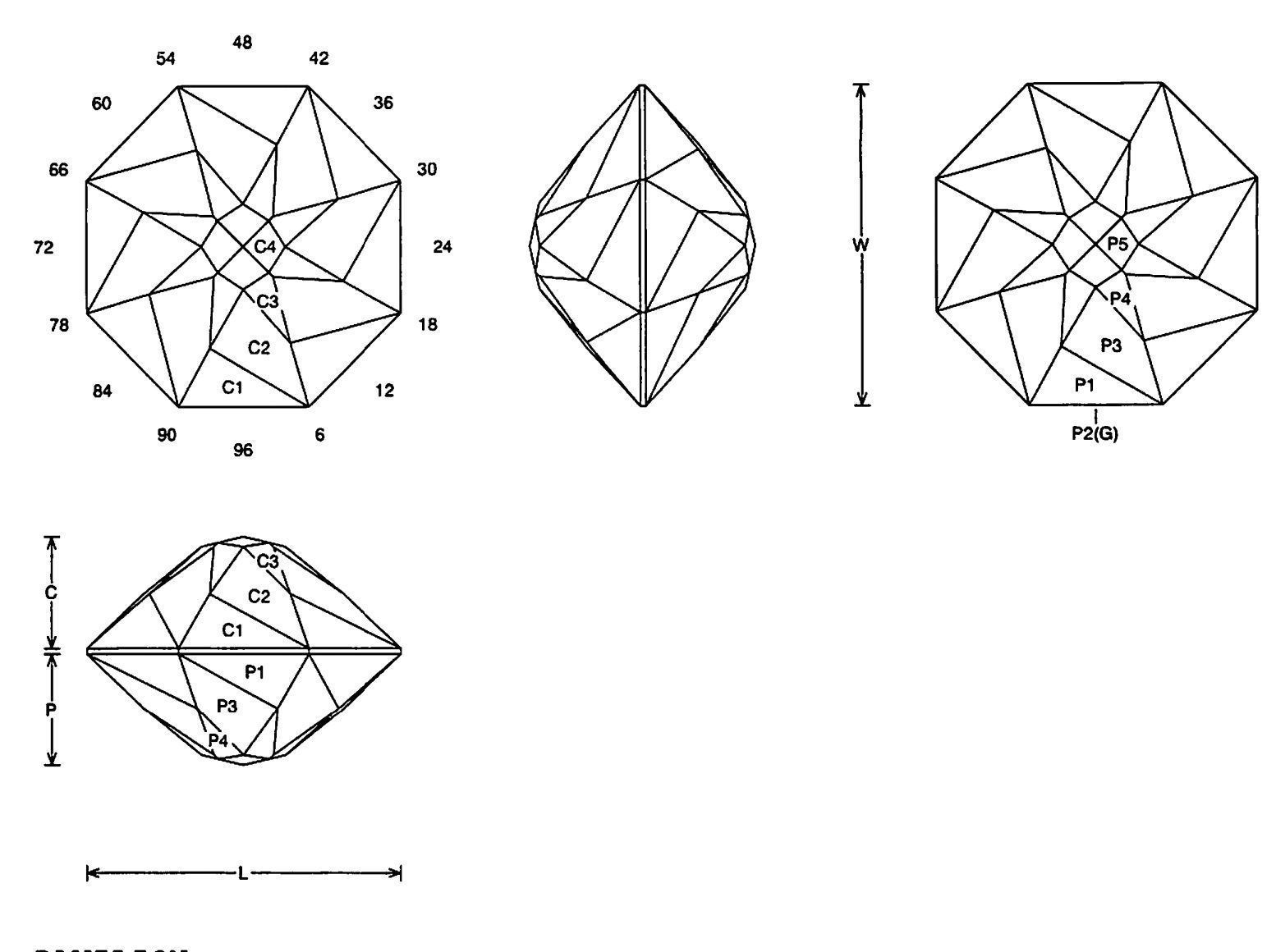 Faceting Design Diagram Spinner