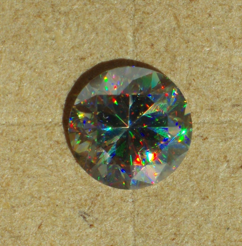 What Is Gemstone Dispersion International Gem Society