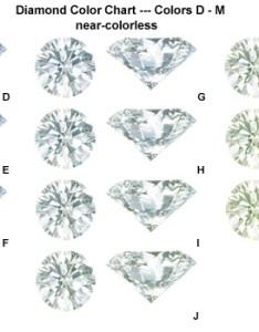 White diamonds also diamond color charts  complete guide international gem society rh gemsociety
