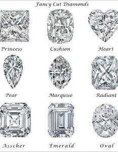 Diamond shape fancy cut diamonds diagram also different shapes ultimate guide with size  price chart igs rh gemsociety