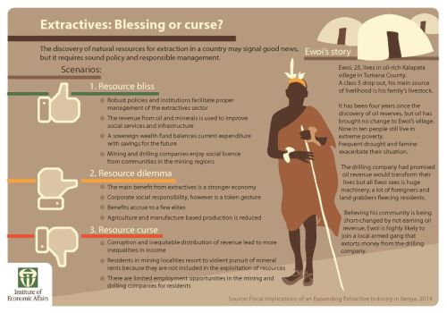 Thumbnail Of Infographic On Extractives In Kenya -Blessing Or Curse
