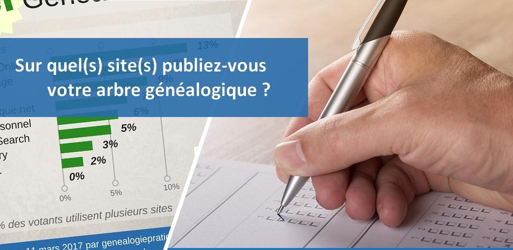 Sur quel(s) site(s) publiez-vous votre arbre généalogique ?