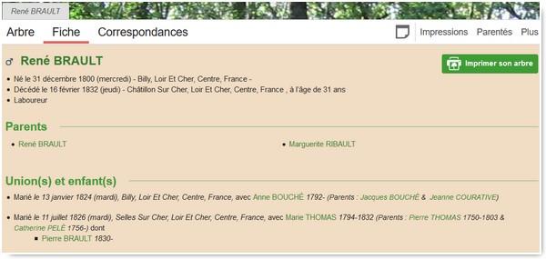 Genealogistes Utilisez Les Actes_Fiche Geneanet