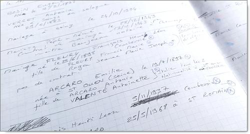 Pourquoi comment interroger votre famille - Carnet de notes