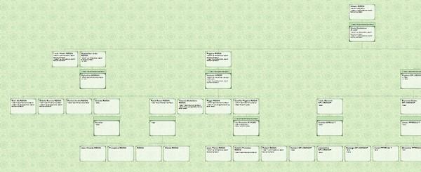 Imprimer-Arbre-Genealogique-Geneanet-Arbre-descedant