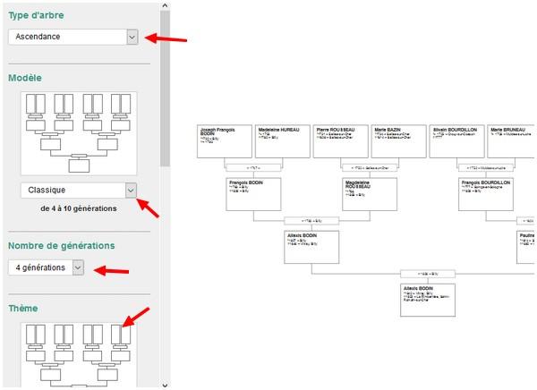 Imprimer-Arbre-Genealogique-Geneanet-Configuration