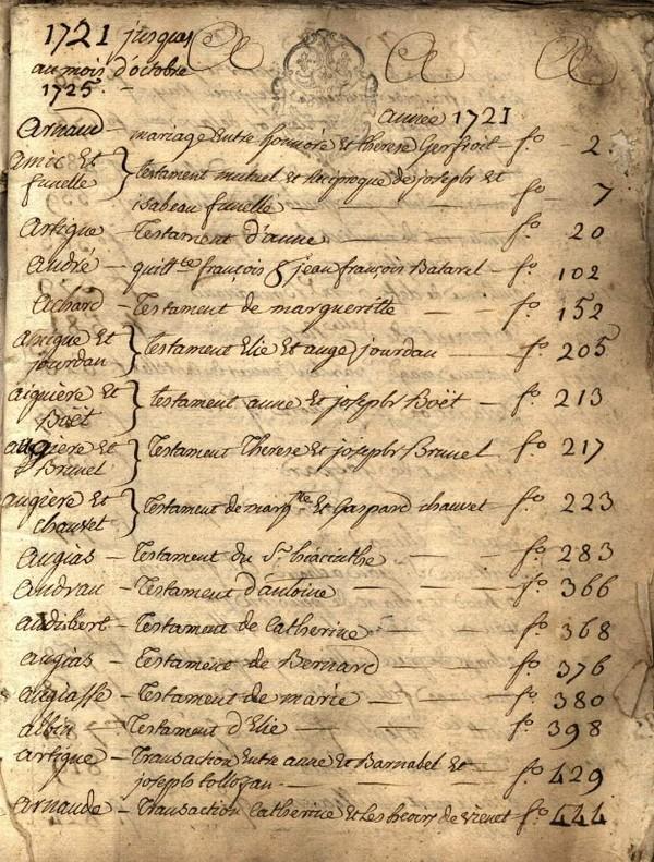 Pourquoi consulter les sites des archives départementales - Archives notariales