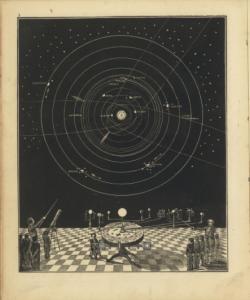 Solar System 1850