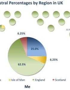 Ancestral percentage pie charts through to nd  gps also blog genealogy junkie rh genealogyjunkie
