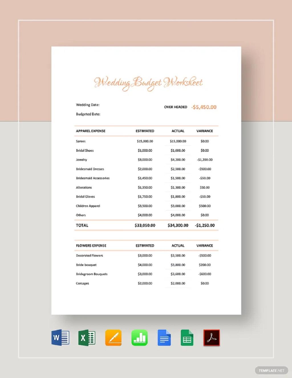 Wedding Budget Spreadsheet Template Examples