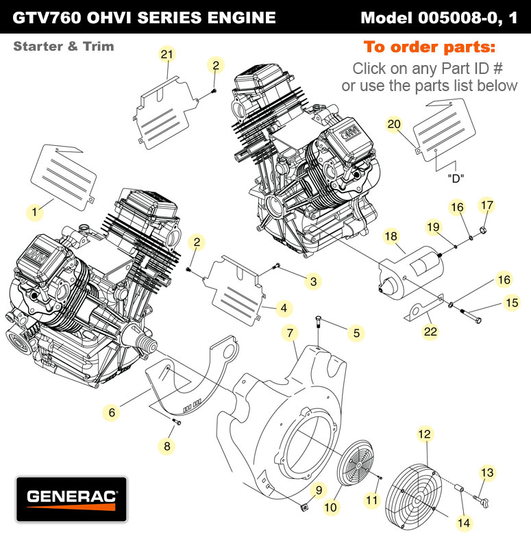 Generac GTV760 Starters and Trims