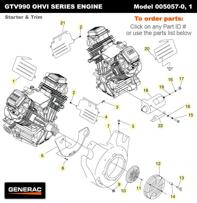 Generac GTV990 Starters and Trims