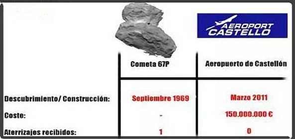 887) 13-03-15 aterrizaje-asteroide-Humor