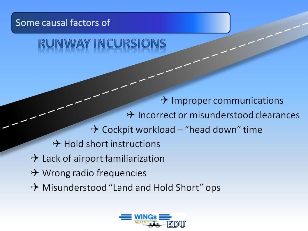 Runway_Incursions_Screen_Shot