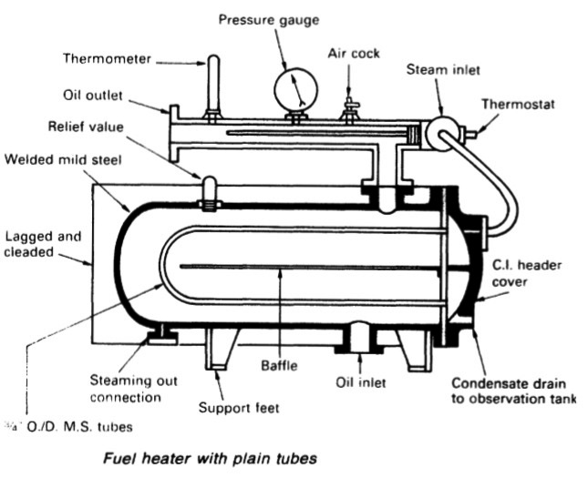 Fuel heater handling procedure for motor ships